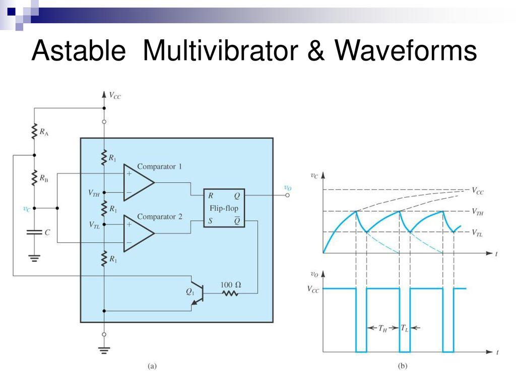 555 Timer Ppt Download How To Build Monostable Flip Flop 12 Astable Multivibrator Waveforms