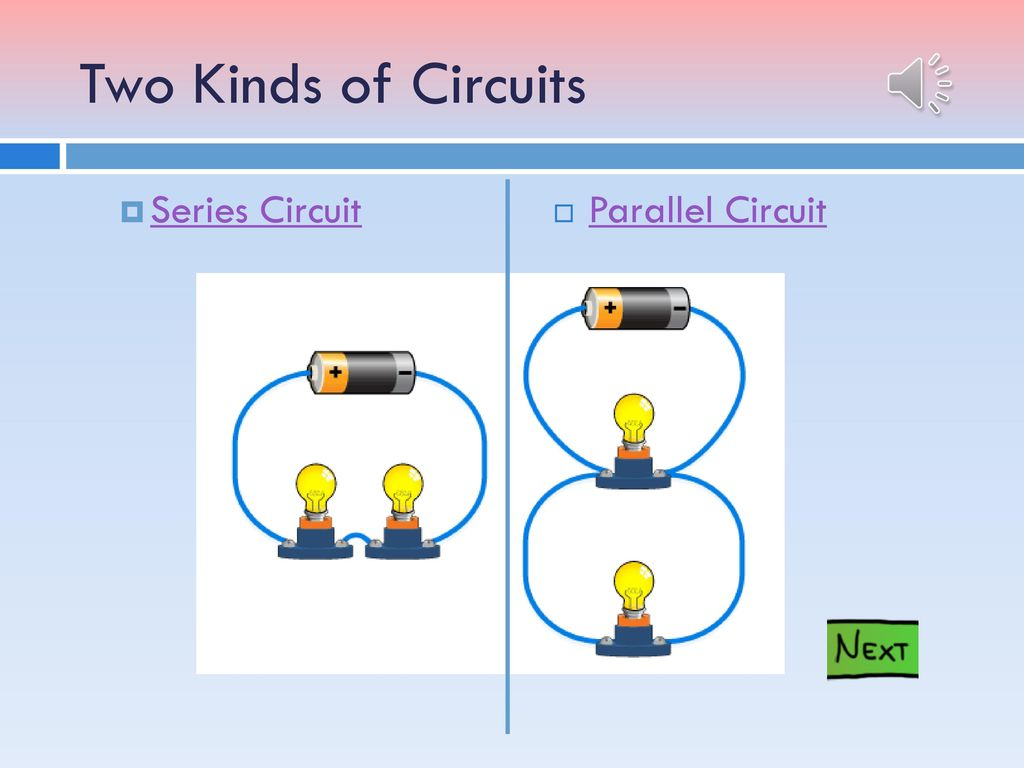 Miss Dalys 4th Grade Class Ppt Download Series Circuits Parallel 19 Two Kinds Of Circuit