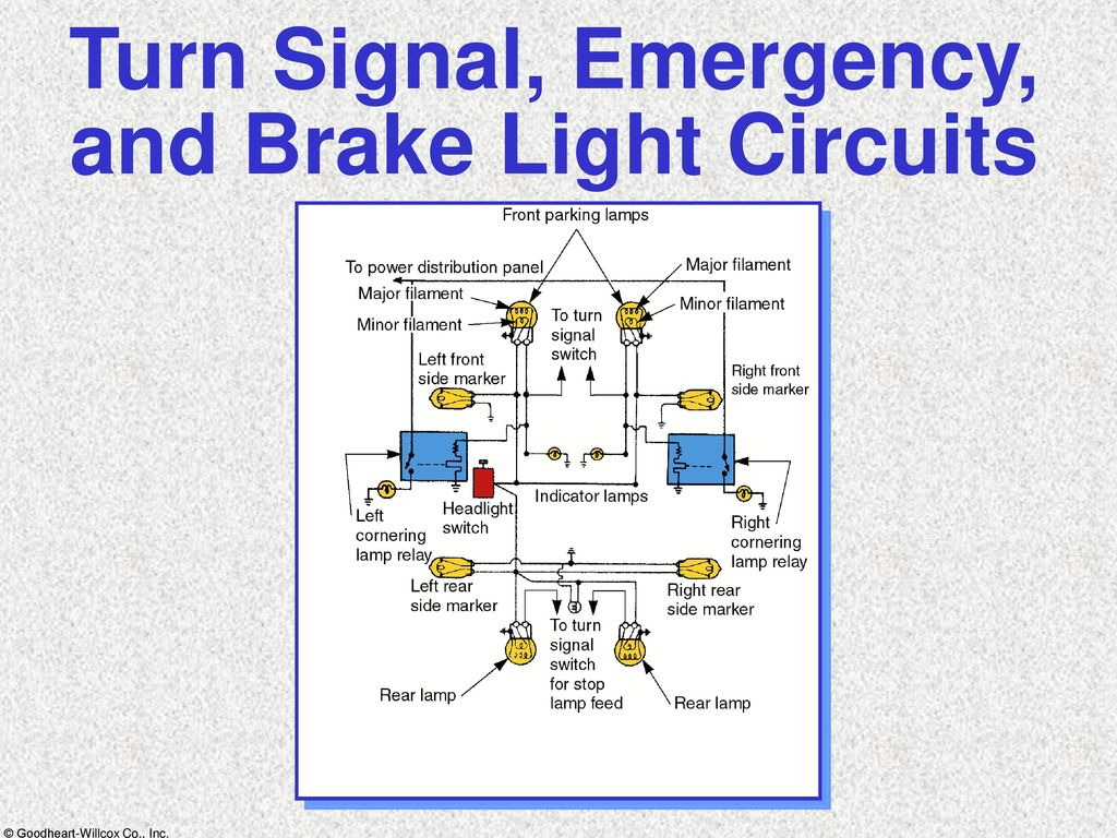 Lights Instrumentation Ppt Download Light Circuits 19 Turn Signal Emergency And Brake