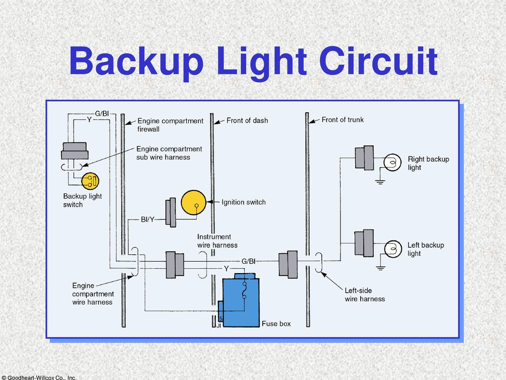 Lights Instrumentation Ppt Download Led Indicator Wiring Harness 30 Backup Light Circuit