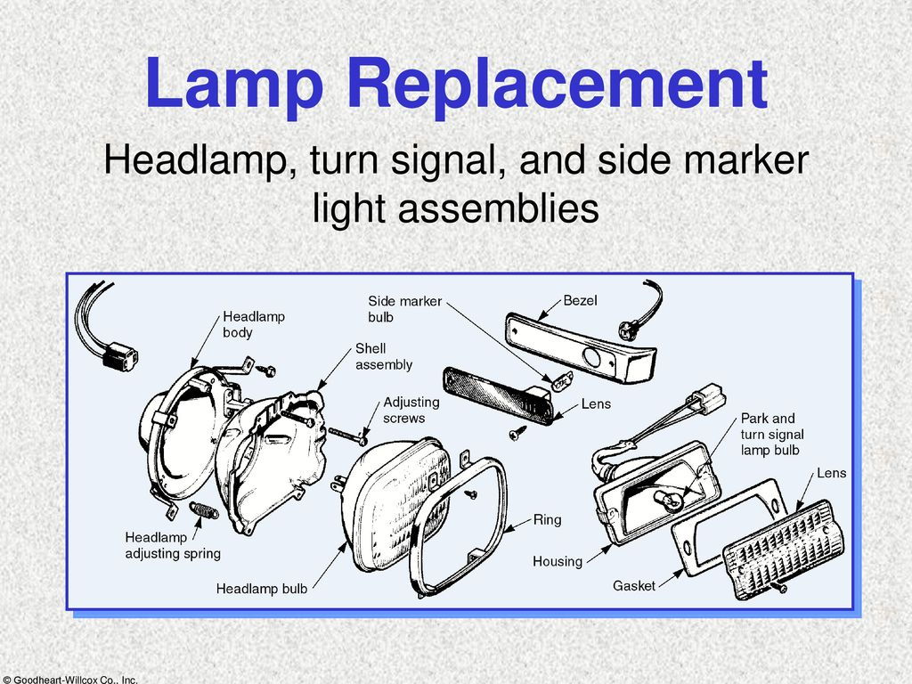 Lights Instrumentation Ppt Download Automobile Turn Signal Circuit Headlamp And Side Marker Light Assemblies