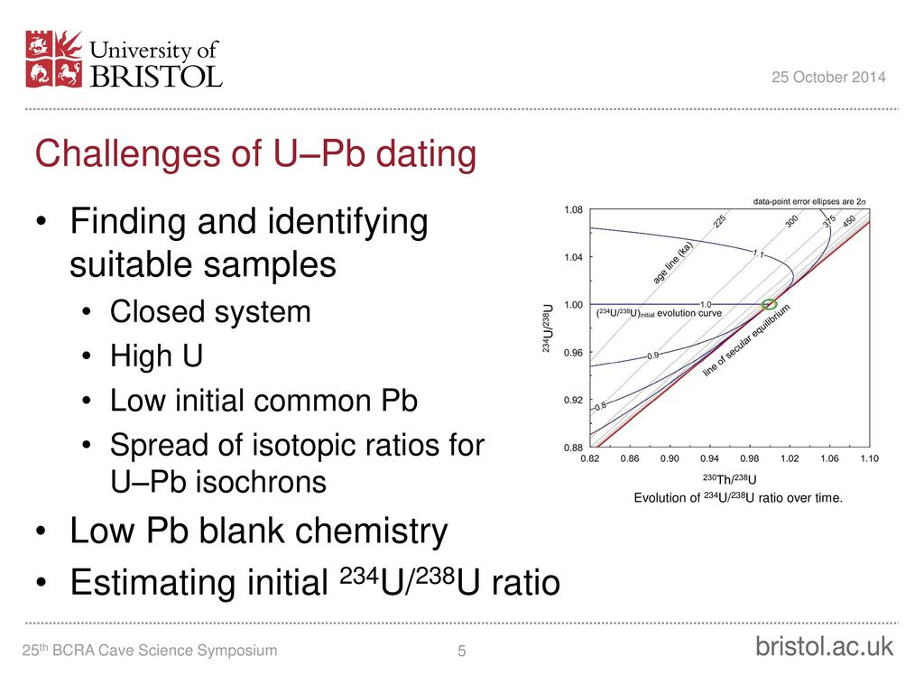 U-pb dating calcite