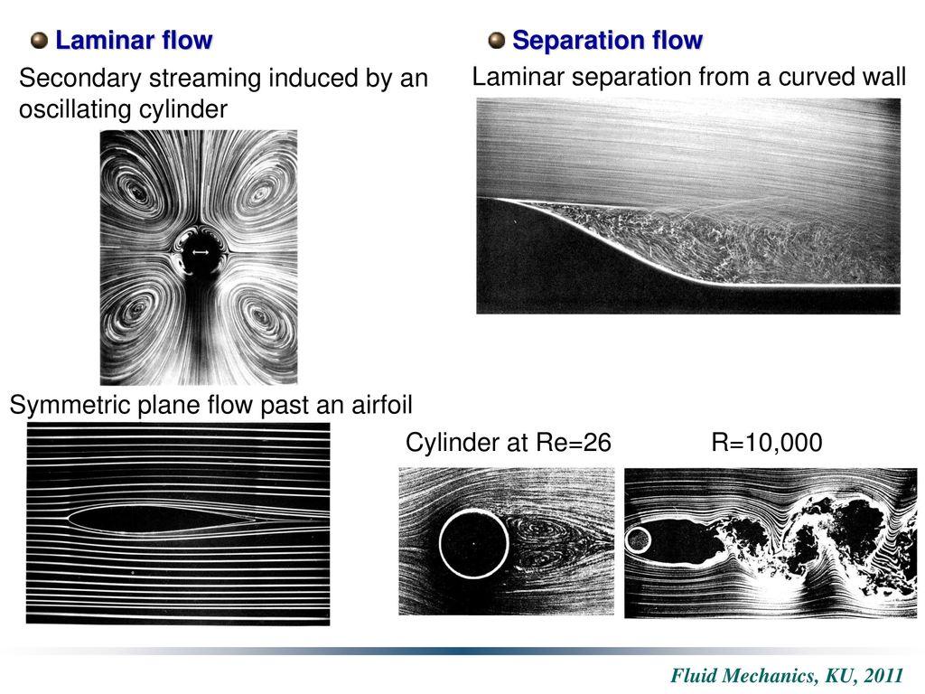 2 3 B113 Ppt Download Laminar Flow Diagram 7