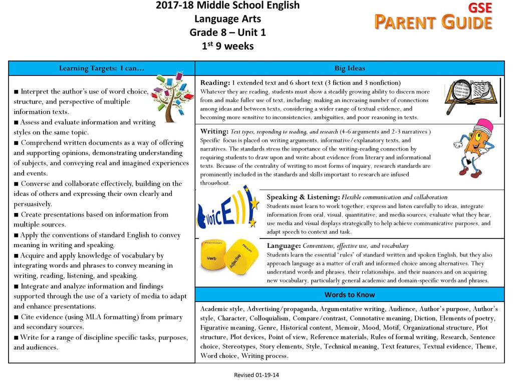 Middle School English Language Arts Learning Targets: I can