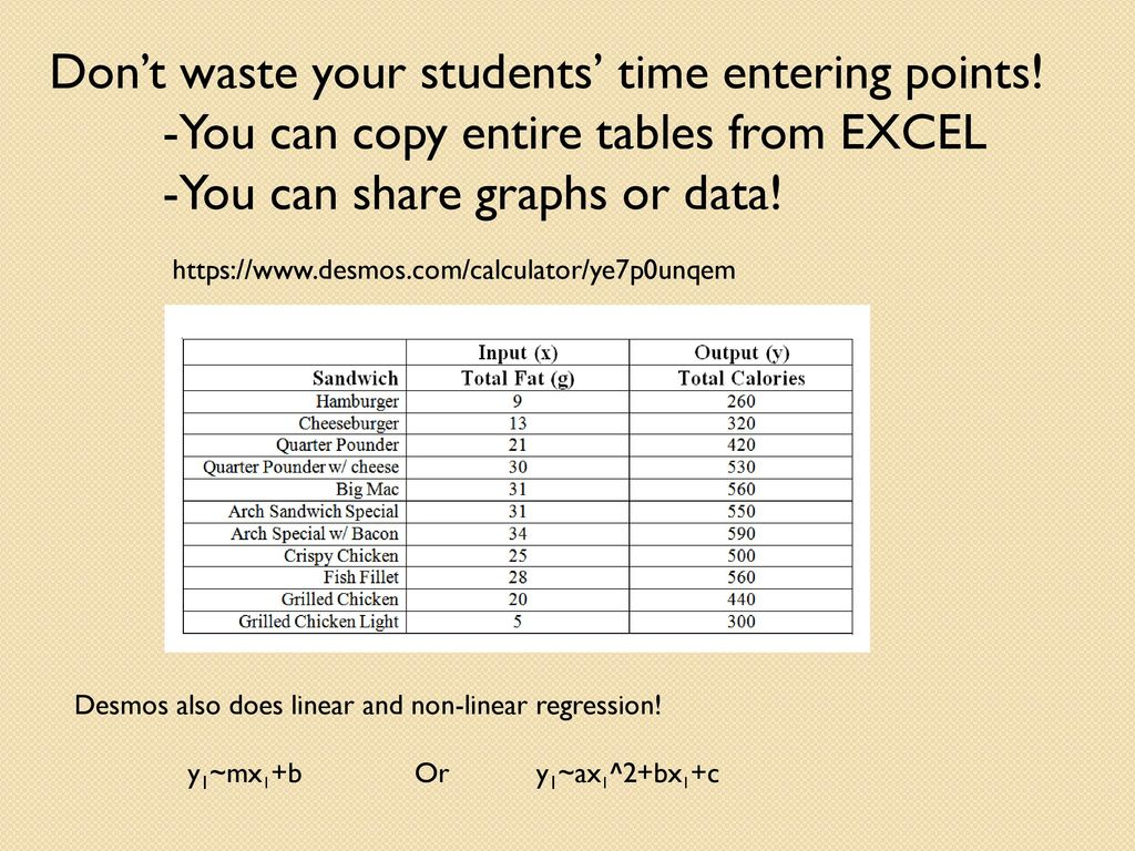 Using Desmos com to Engage Students in Discovery Learning