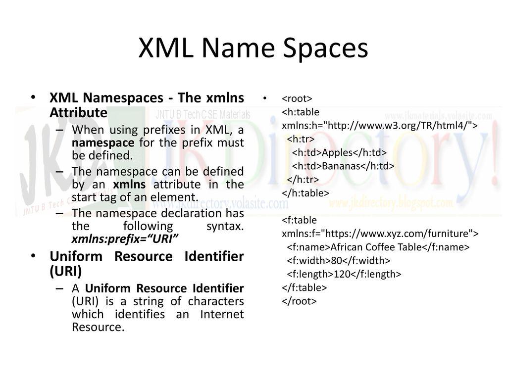 XML Name Spaces Namespaces