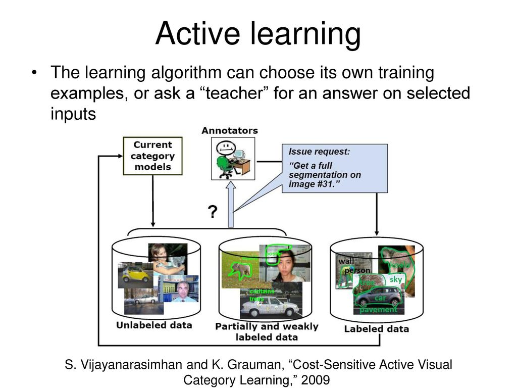 What is an Algorithm? (with pictures) - wisegeek.com