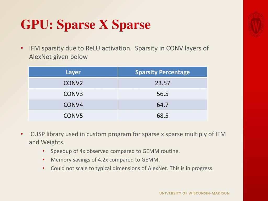 Analysis of Sparse Convolutional Neural Networks - ppt download