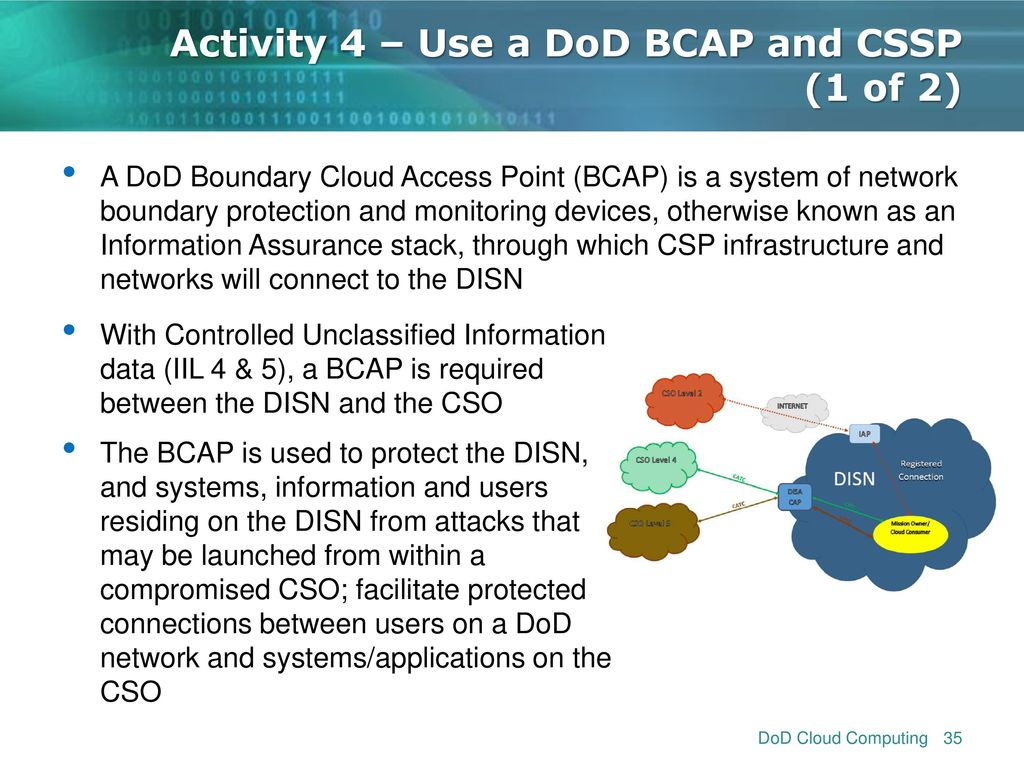 ISA 201 Intermediate Information Systems Acquisition - ppt