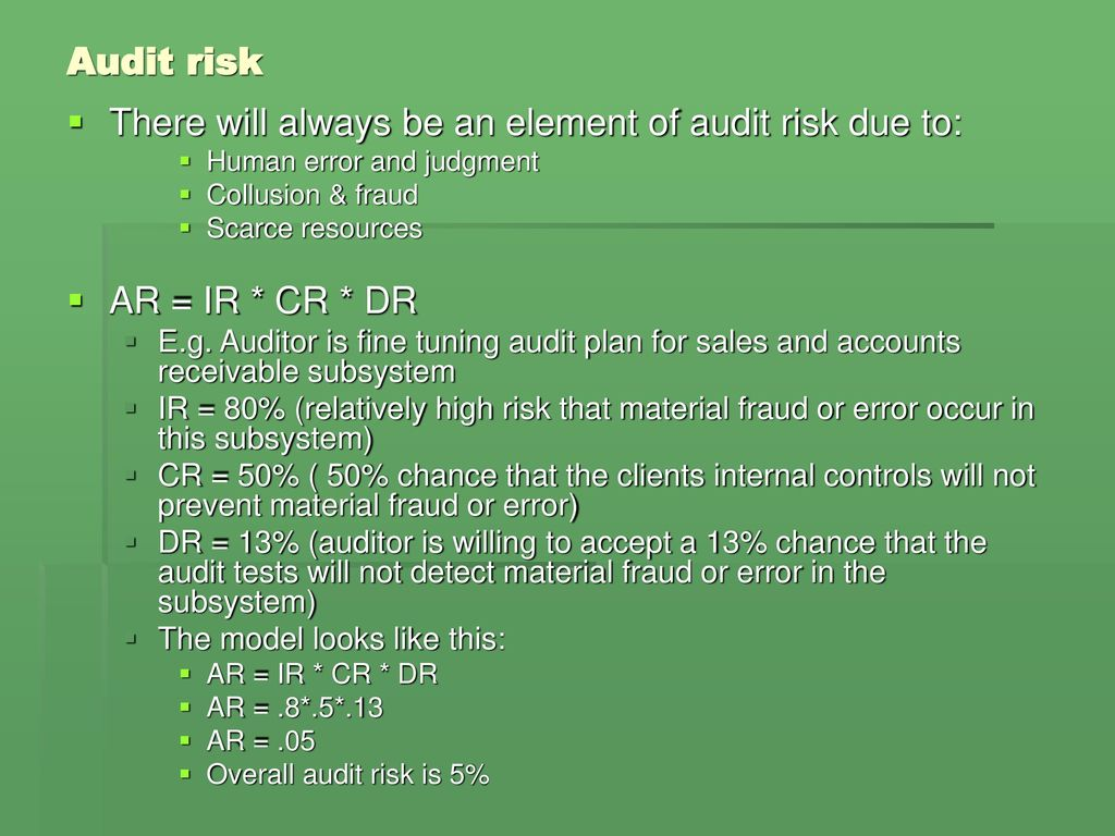 Audit Risk The risk that an auditor will give an