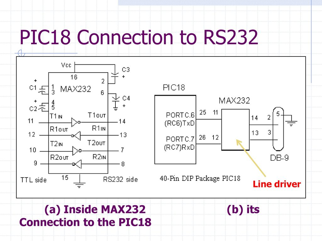 Rs 232 Communications Ppt Download Max232 Pin Diagram 29 Pic18 Connection