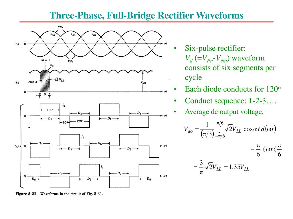 Rectifiers Inverters Motor Drives Ppt Download Three Phase Rectifier Circuit 8