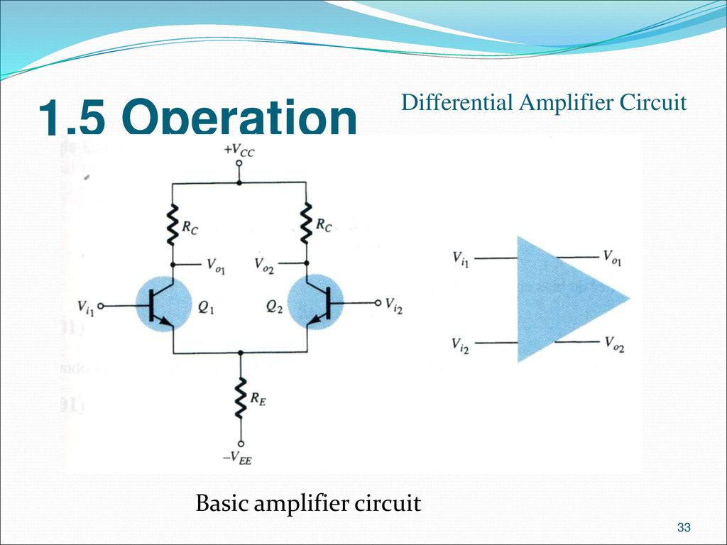 Analogue Electronics Ii Emt 212 4 Ppt Download Quartz Crystal Sine Wave Oscillator Circuit Basiccircuit 33 15 Operation Differential Amplifier Basic