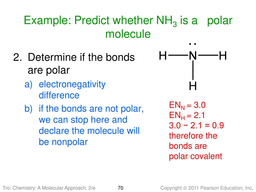 Nh3 Polar Or Nonpolar