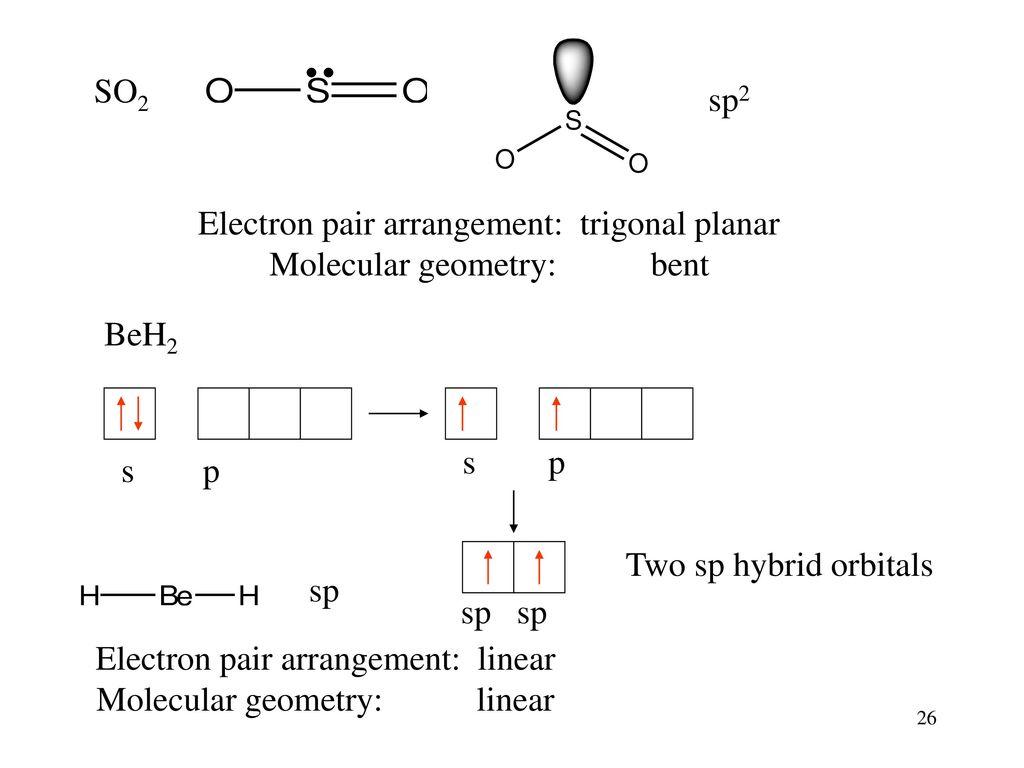 c2h6o molecular geometry
