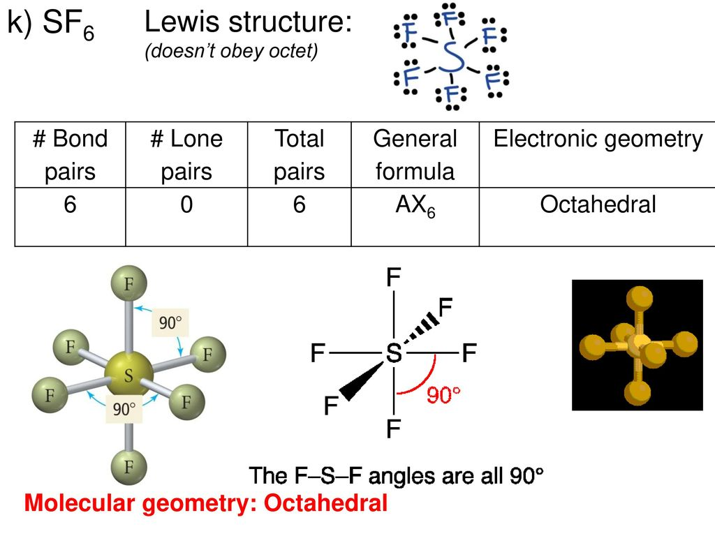Sf6 Lewis Structure Schematic Diagram