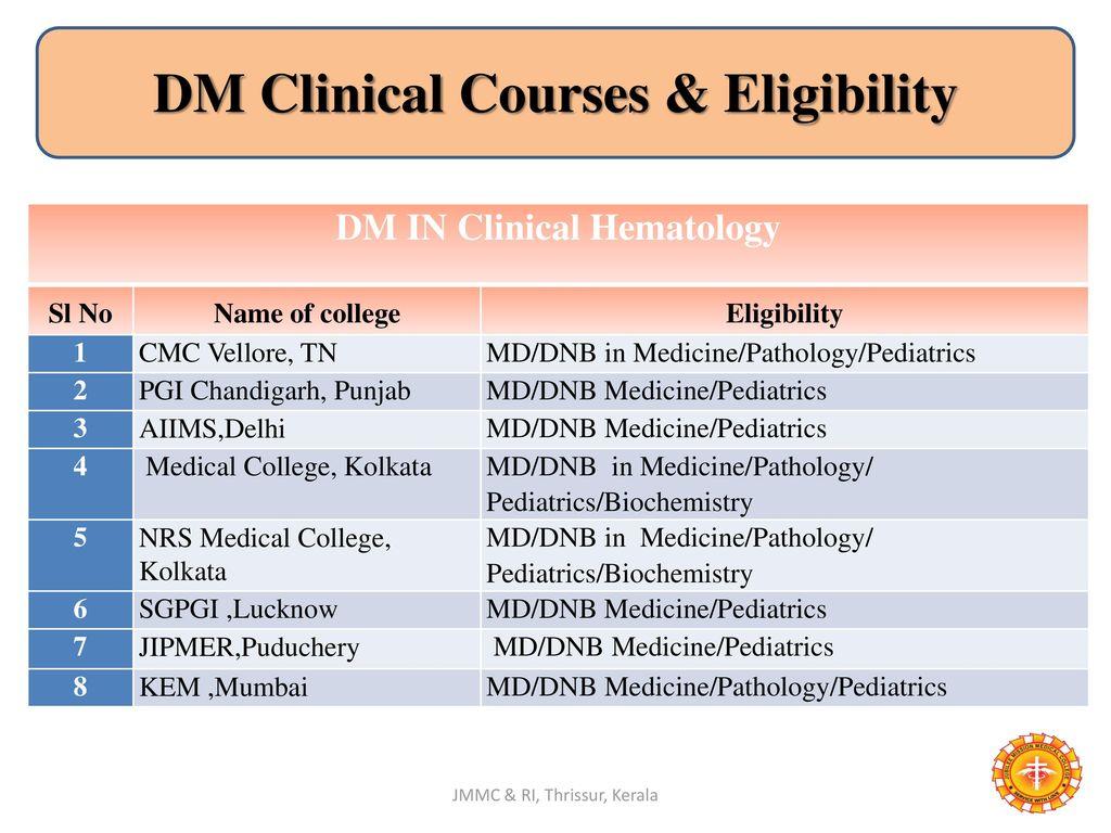 JMMC & RI, Thrissur, Kerala - ppt download