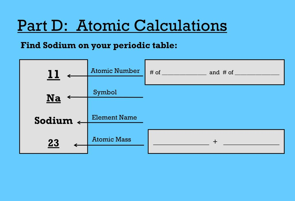 27 part d atomic calculations find sodium on your periodic table