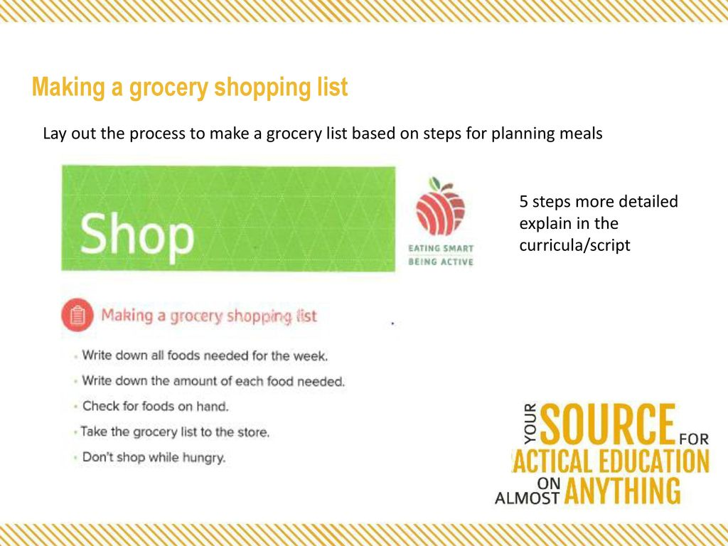 lesson 3 plan shop and ave ppt download