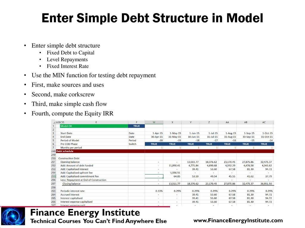 Project Finance Modelling - ppt download