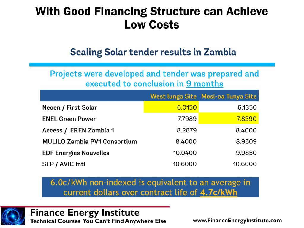 68 With Good Financing Structure ...