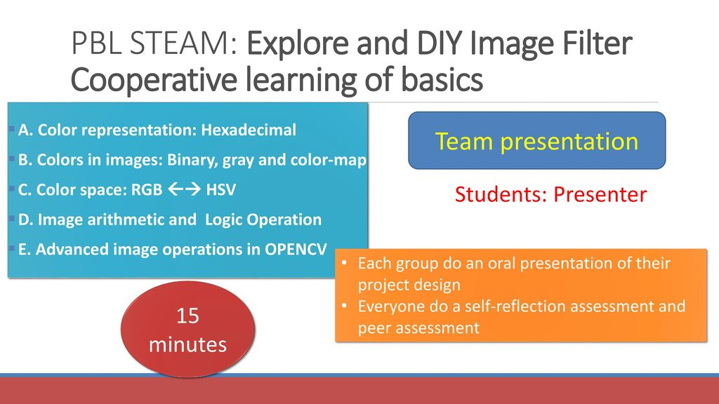 IBDP computer science PBL(Project-based learning) + STEAM