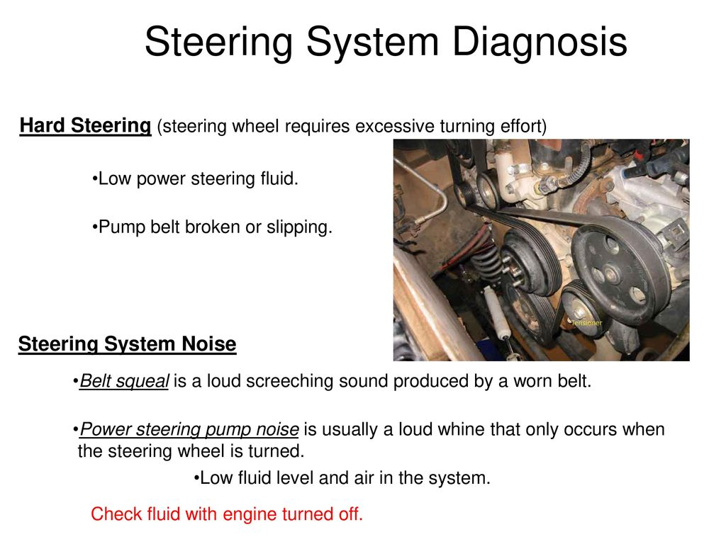 Steering and suspension - ppt download
