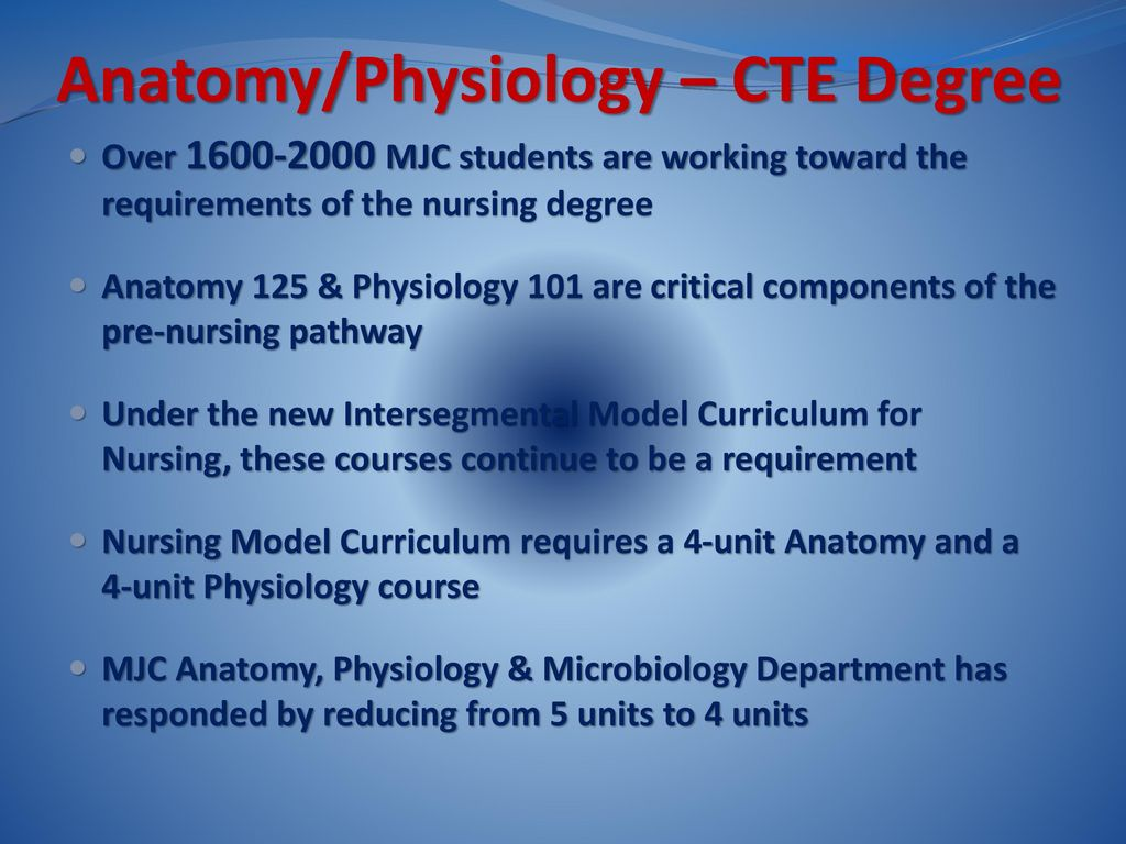 Faculty Hire Proposal Anatomy/Physiology Tenure-Track - ppt download