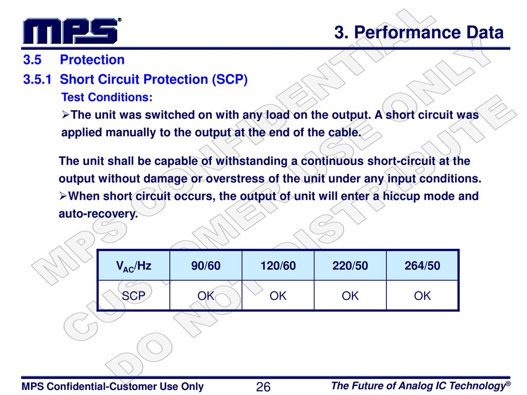 Hr1200 Demo Board Test Report Ppt Download Short Circuit Protection Performance Data 35 Scp Conditions