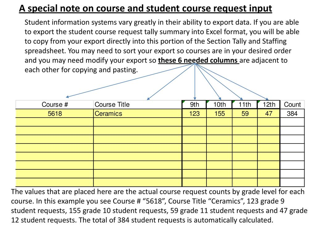 Section Tally and Staffing Instructions - ppt download