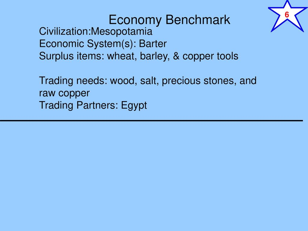 egypt economic system