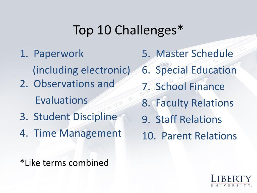 The Top 10 Challenges Of Special >> Dr Andrea Beam Dr Russ Claxton Dr Samuel Smith Liberty University