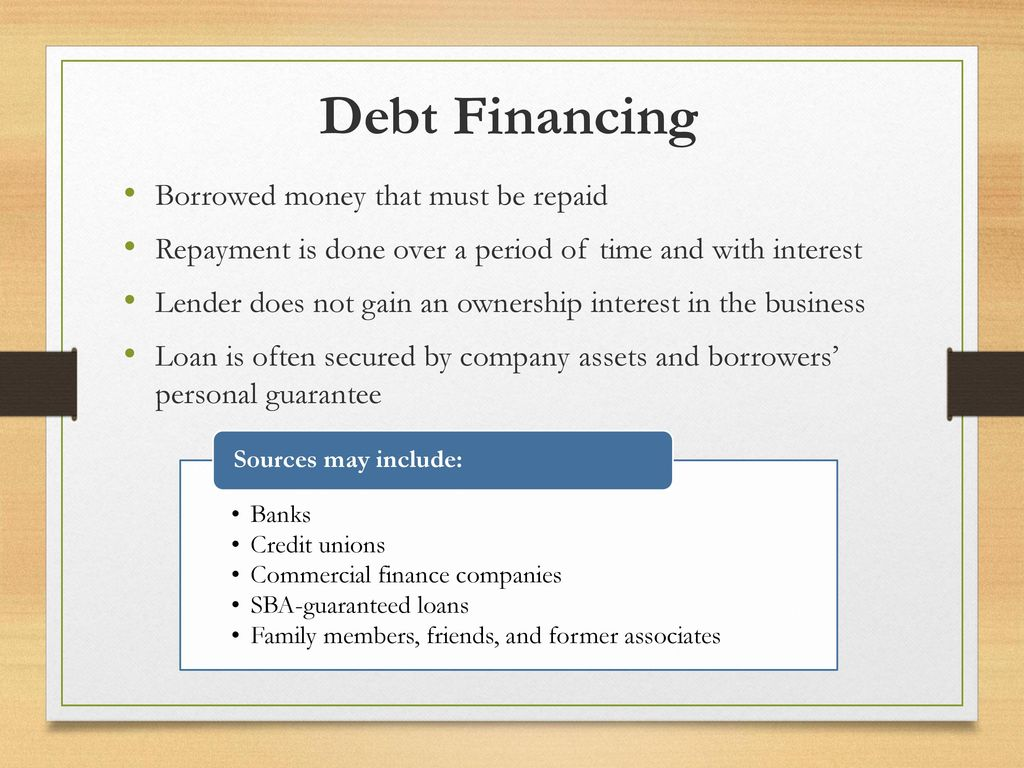 I Financing Your Business Ppt Download