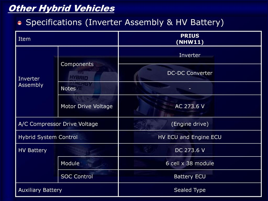 Other Hybrid Vehicles Specifications Inverter Embly Hv Battery