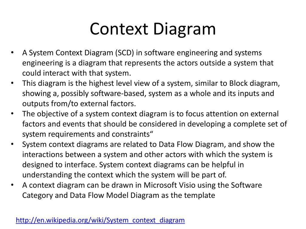 Embedded Software Development Ppt Download Block Diagram Wikipedia Context