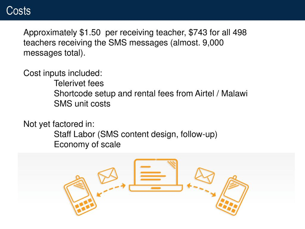 Low-cost, familiar tech for teacher support - ppt download