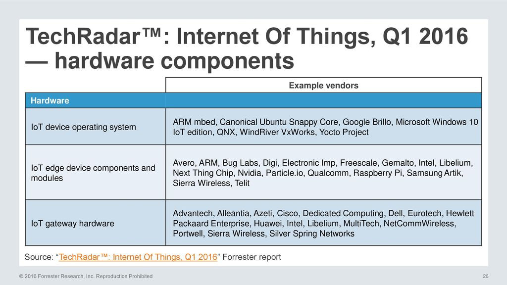 WEBINAR Grading The Value And Prospects Of Core IoT