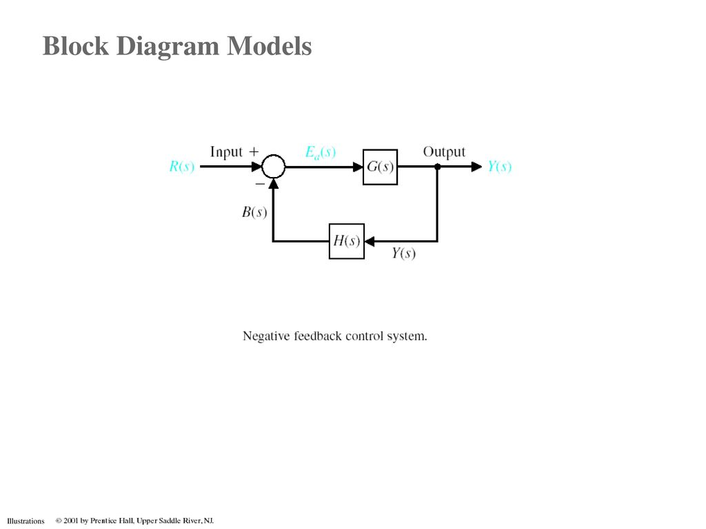 88 Block Diagram Models