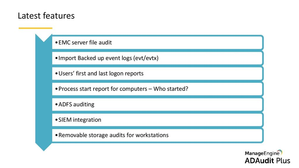 Active Directory Audit | User Logon/Logoff Audit | File