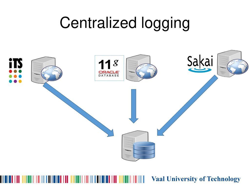 Centralised logging using RSYSLog - ppt download