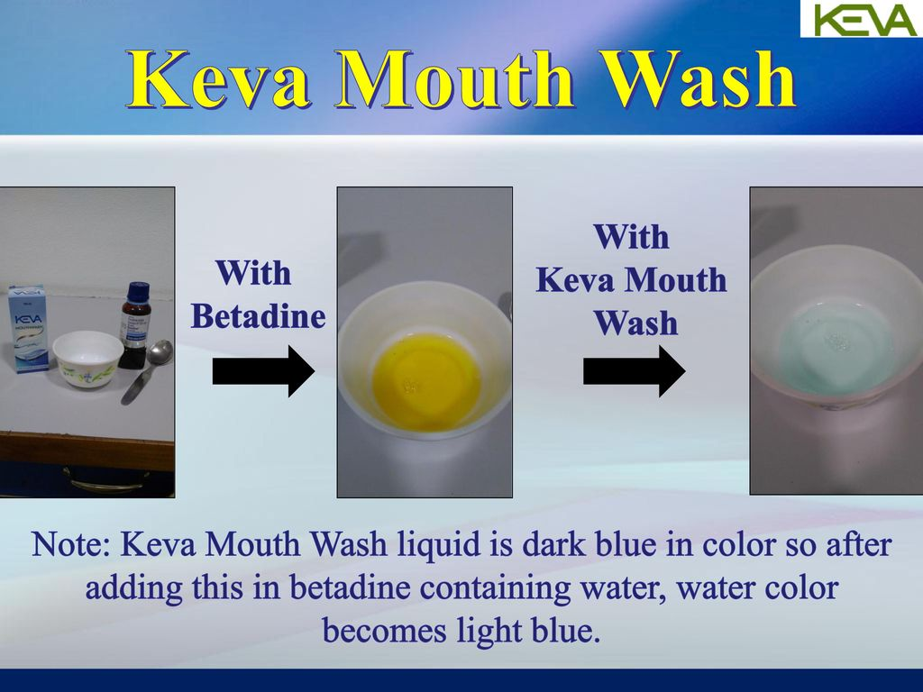 Demo Keva Mouth Wash MRP: Rs  59, Pack Size: 100 ml  - ppt
