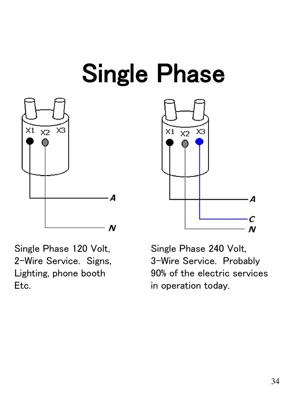 Metering In Todays World Ppt Download Single Phase Service Wiring Diagram 34
