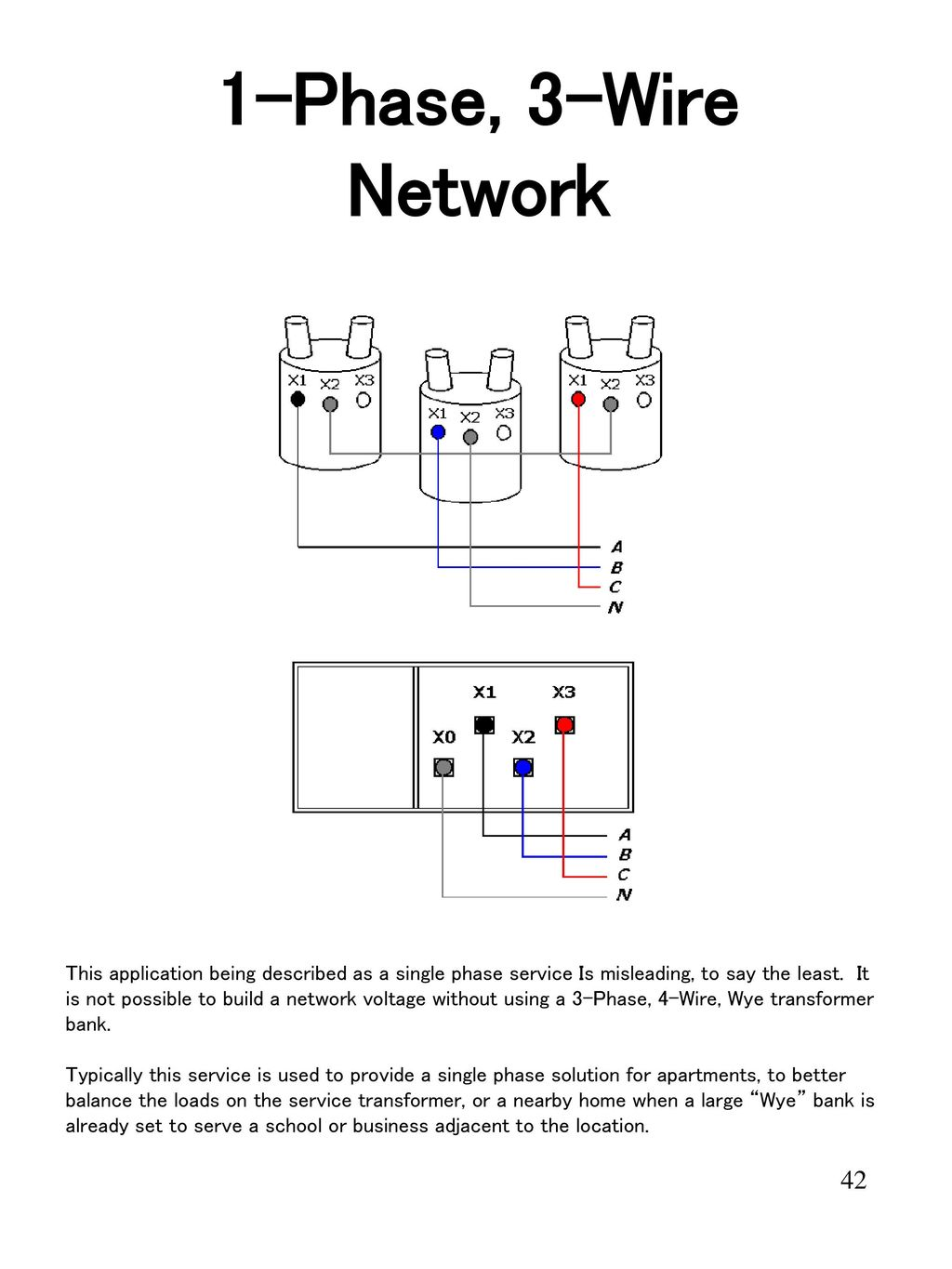 Metering In Todays World Ppt Download Single Phase Service Wiring Diagram 1 3 Wire Network