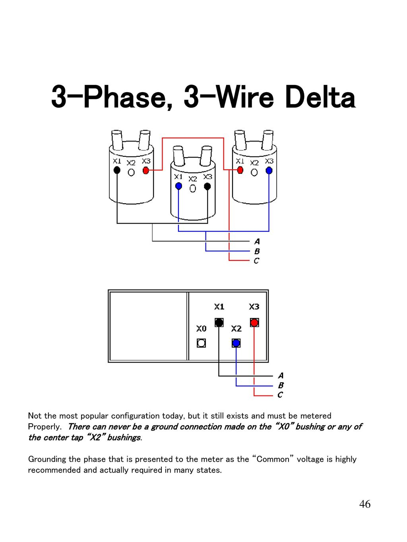 form 46s meter wiring diagram wiring diagram rh w40 ruthdahm de