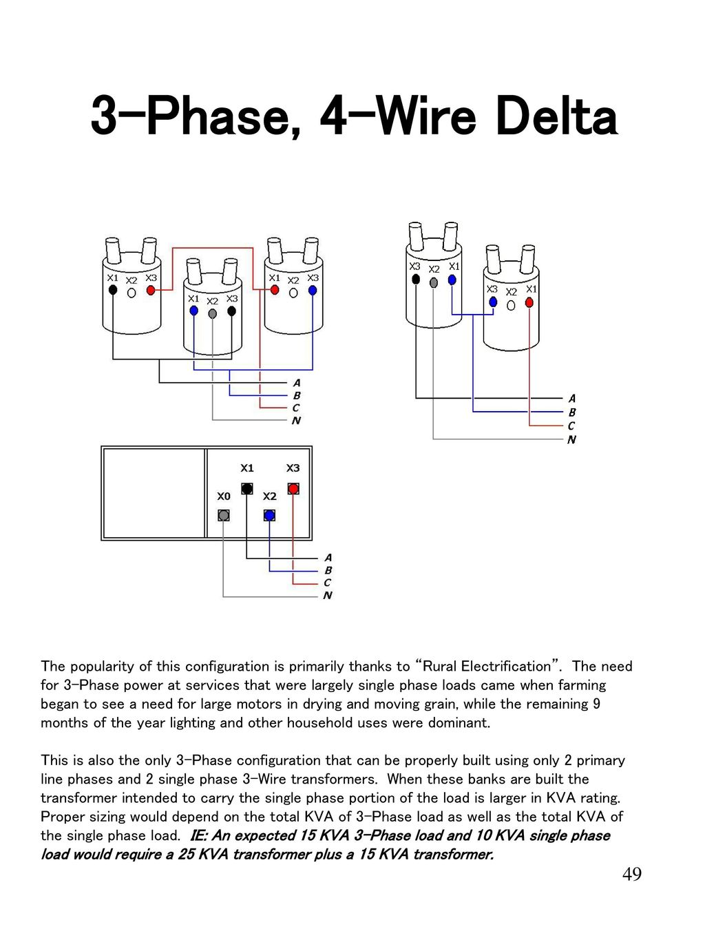 Metering In Todays World Ppt Download Find Installing Outlets Electrifying Try Wiring Diagrams For The 3 Phase 4 Wire Delta