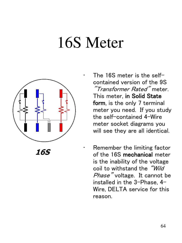 Meter Socket Wiring Form Diagrams Further Meter Socket Wiring Diagram