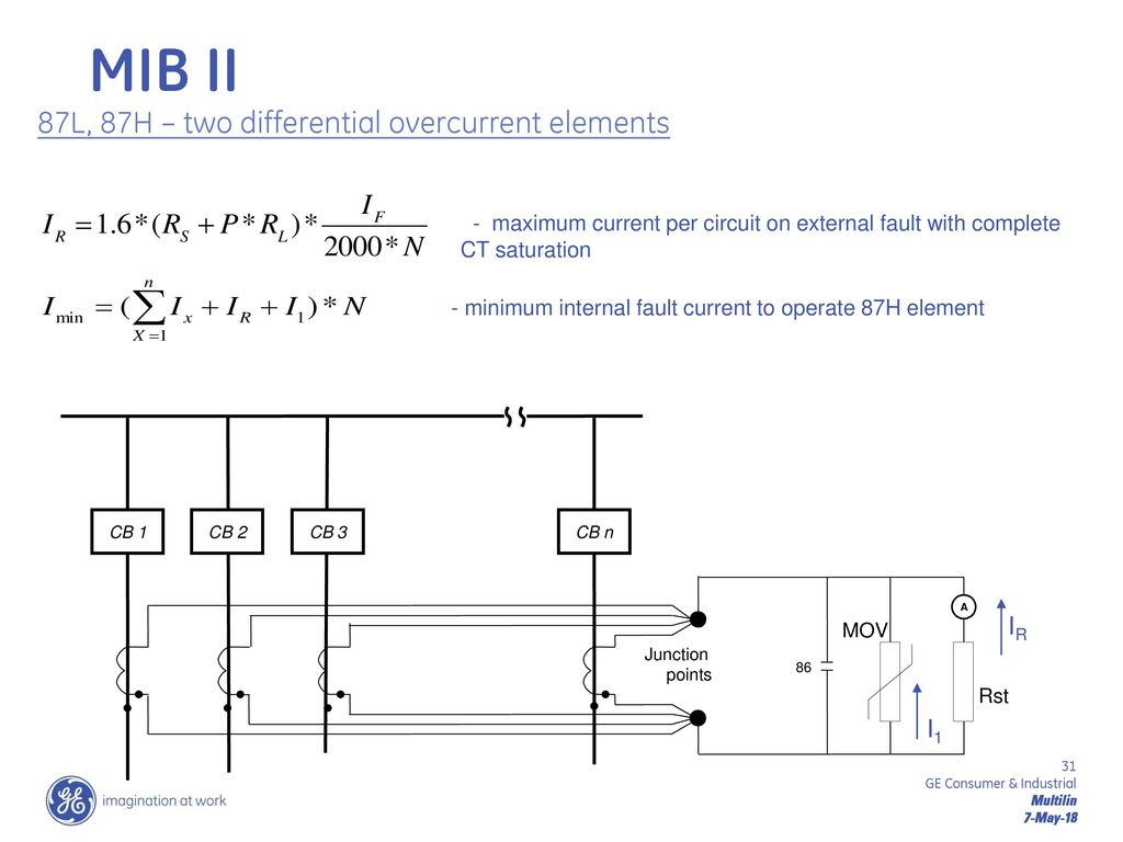Lunch Learn Bus Bar Protection Ppt Download Ct Differential Wiring Diagram Mib Ii 87l 87h Two Overcurrent Elements Ir I1