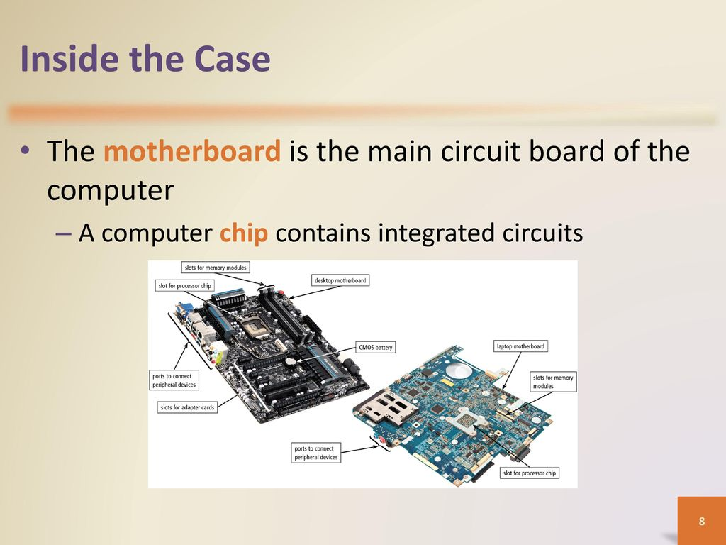Computing Computer Ppt Download The Is Main Circuit Board Of Inside Case Motherboard