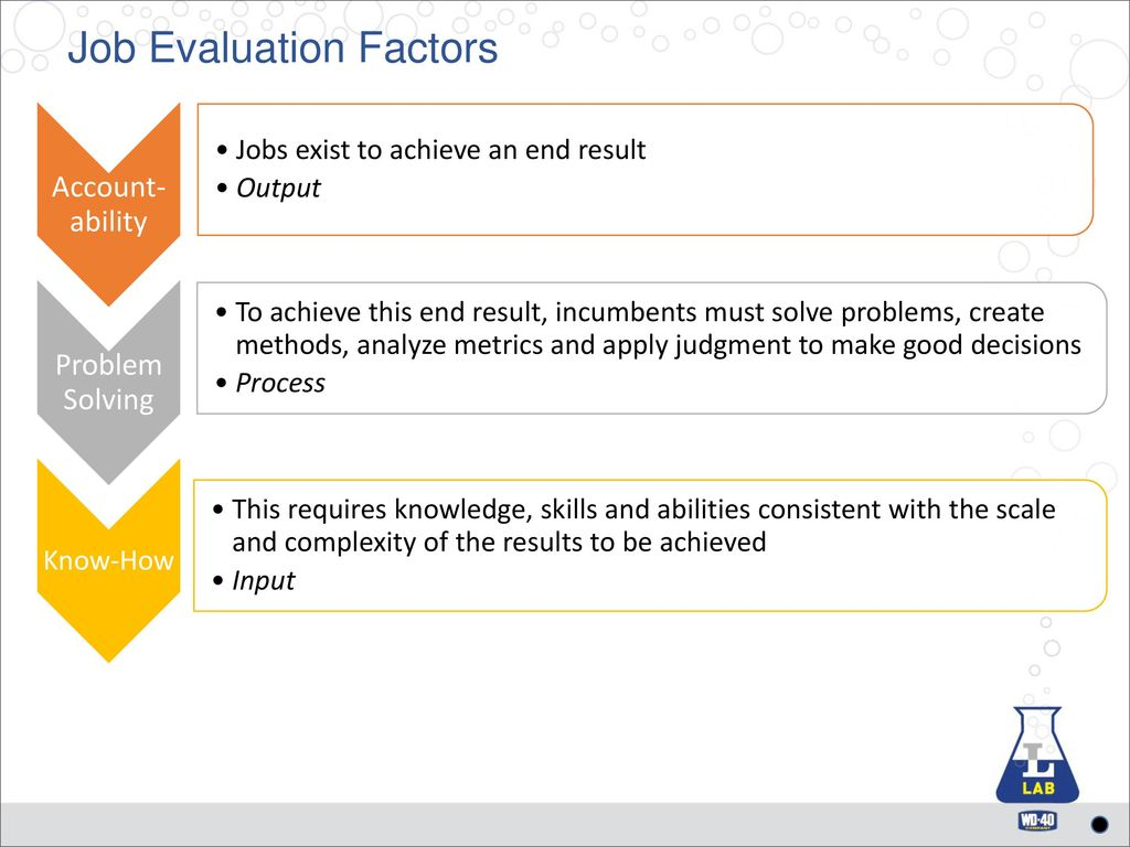 Strategic Talent Development - ppt download
