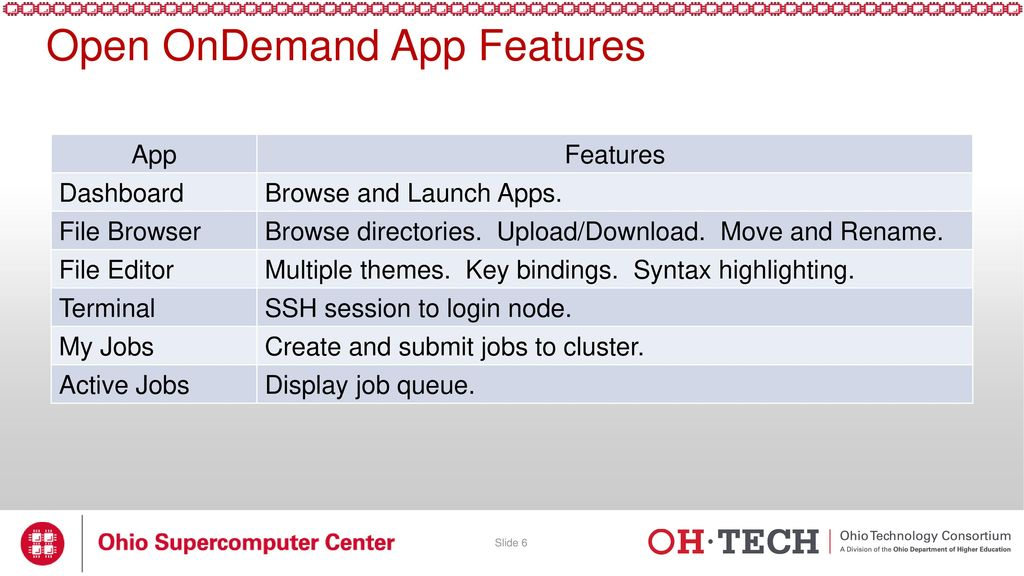 Open OnDemand: Open Source General Purpose HPC Portal - ppt download
